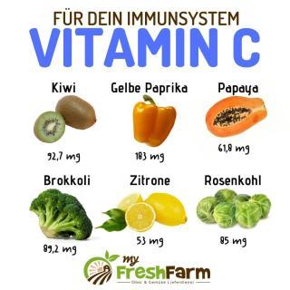 "Geschenkkorb ""Vitamin C"""